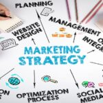 The most effective method to Create an Effective Content Marketing Strategy